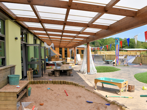 Dartington Primary School, Devon Canopies