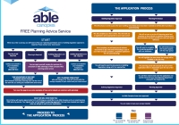 Download Able Canopies' Free Planning Guide to Help with Planning Permission