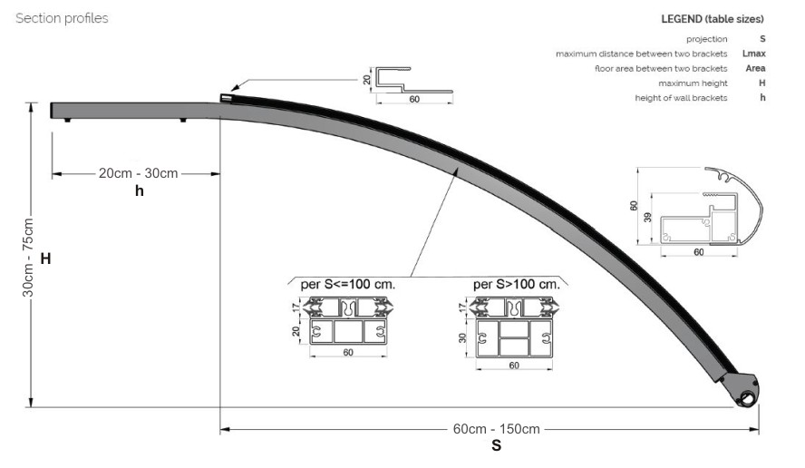 The Fenwick Entrance Canopy Technical Drawing