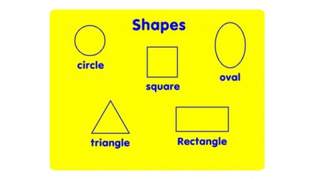 Shapes Education Activity Play Panels