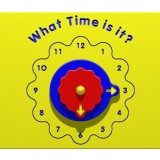 What Time Is It? Play Panel